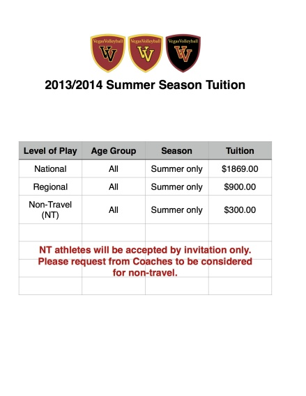 Summer 2014 Tuition